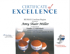 ReMax Certificate of Excellence Carolina Region